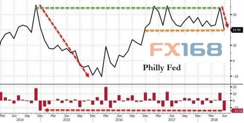 """美元突然短线急挫:潜在的""""元凶""""找到了"""