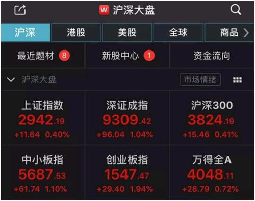 <b>[投资yabo亚博体育下载]上半年中国经济结果单:GDP同比增加6.3% A股</b>